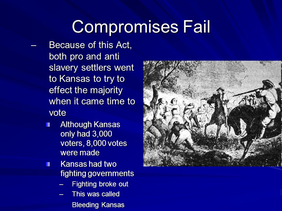 Compromises Fail Because of this Act, both pro and anti slavery settlers went to Kansas to try to effect the majority when it came time to vote.
