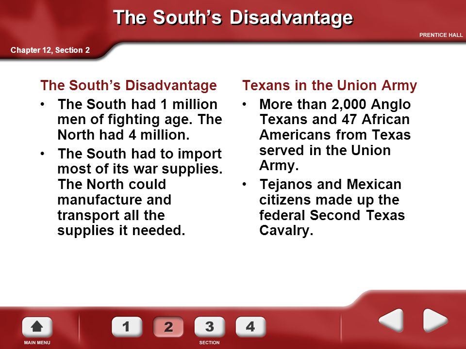 The South's Disadvantage
