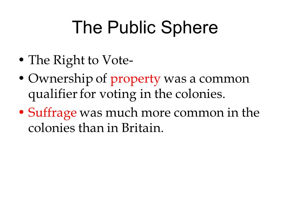 The Public Sphere The Right to Vote-