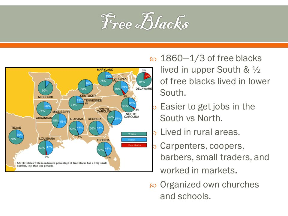 Free Blacks 1860—1/3 of free blacks lived in upper South & ½ of free blacks lived in lower South. Easier to get jobs in the South vs North.
