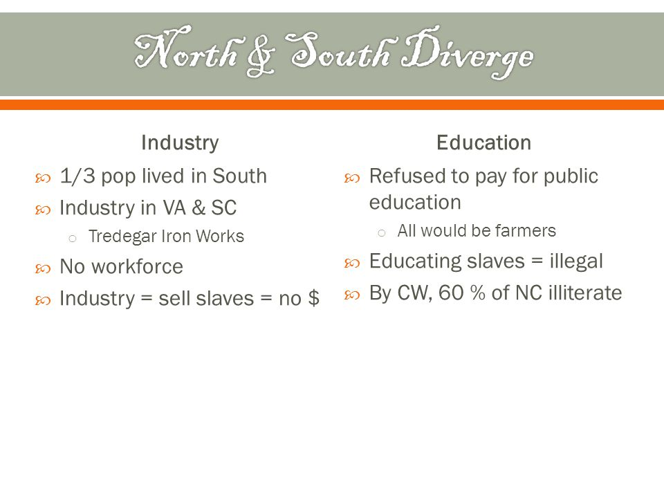 North & South Diverge Industry Education 1/3 pop lived in South