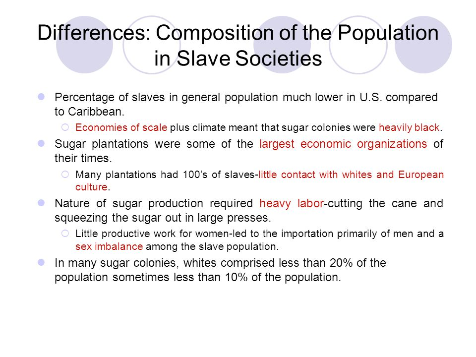 Differences: Composition of the Population in Slave Societies