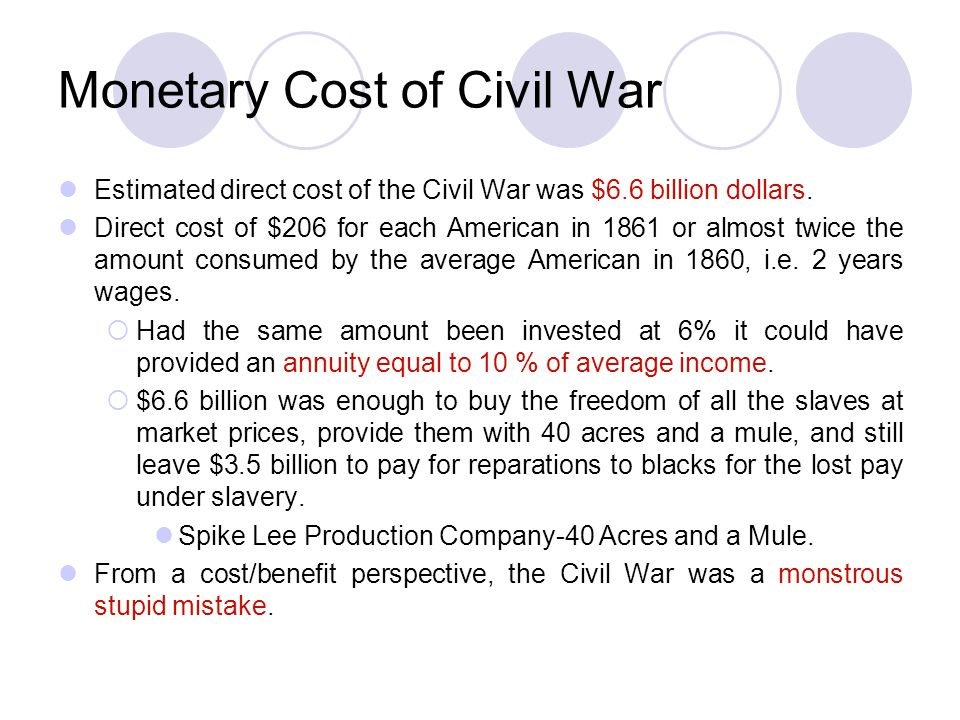 Monetary Cost of Civil War
