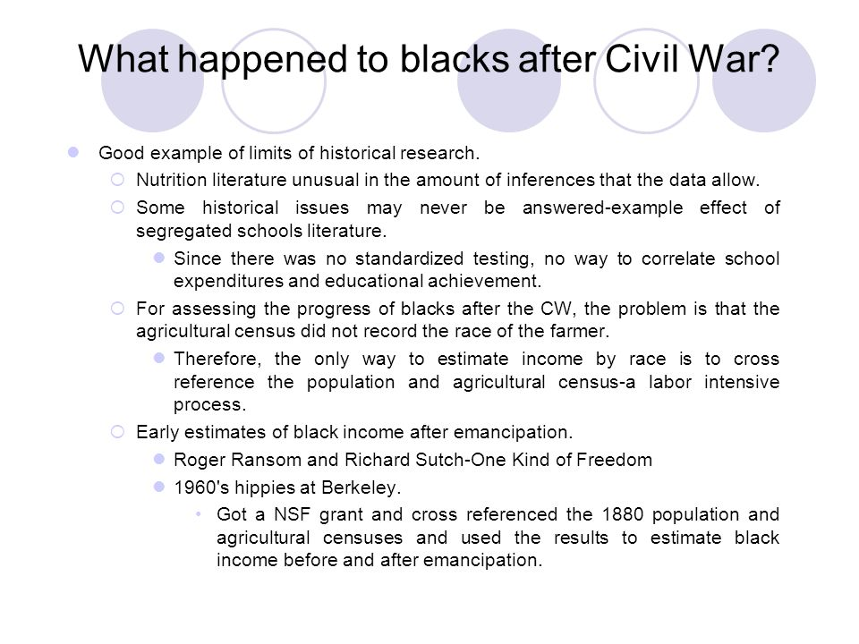 What happened to blacks after Civil War