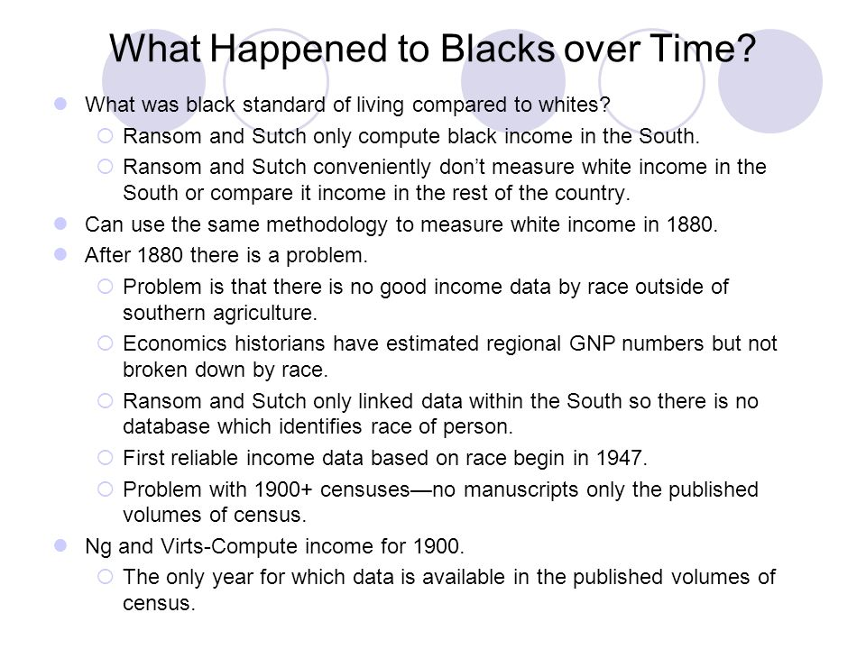 What Happened to Blacks over Time