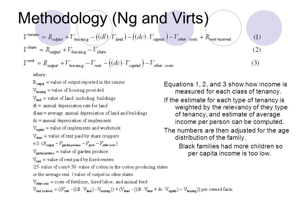 Methodology (Ng and Virts)