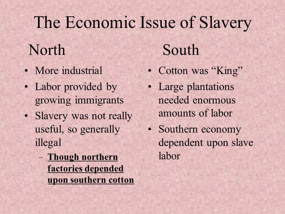 The Economic Issue of Slavery