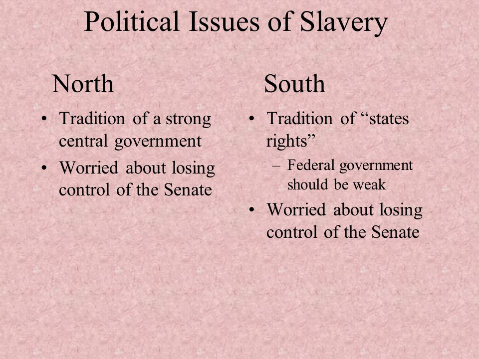 Political Issues of Slavery