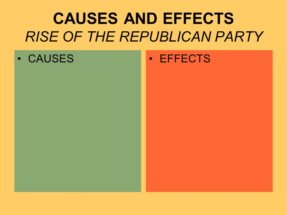 CAUSES AND EFFECTS RISE OF THE REPUBLICAN PARTY