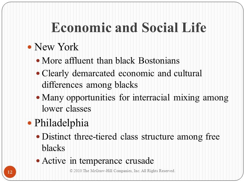Economic and Social Life