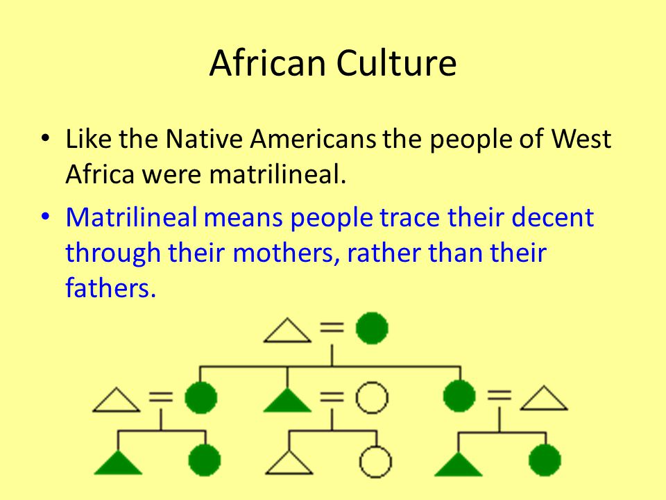 African Culture Like the Native Americans the people of West Africa were matrilineal.
