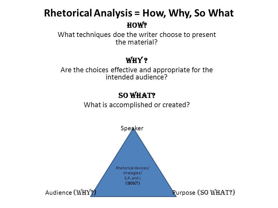 Rhetorical Analysis = How, Why, So What