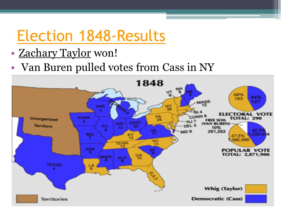 Election 1848-Results Zachary Taylor won!