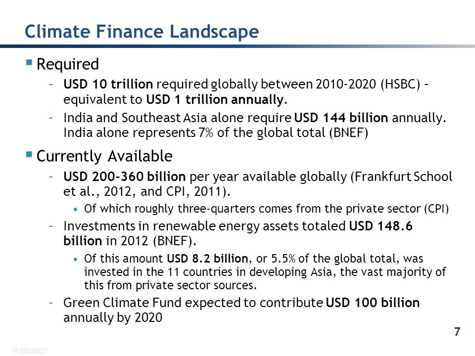 Climate Finance Landscape