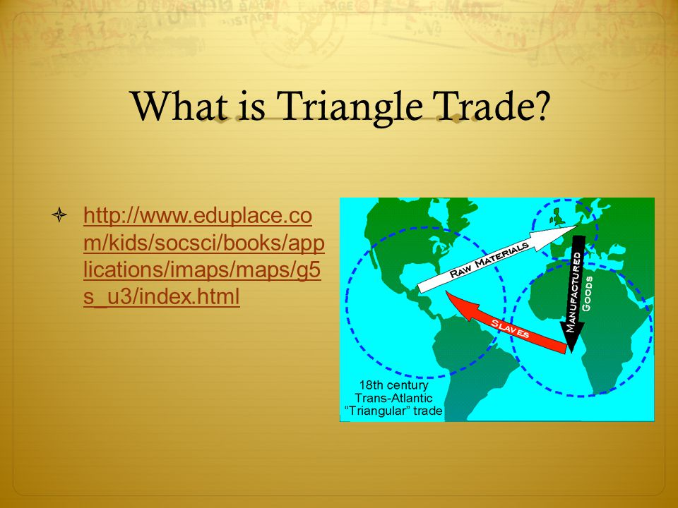 What is Triangle Trade.