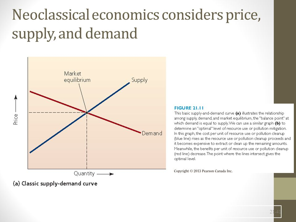 classical and neoclassical economics A simple neoclassical model assumptions zmarket economy with private property zmarkets are fully competitive zall variables in the model are either endogenous, or exogenous and supplied.