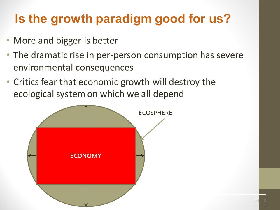 Is the growth paradigm good for us