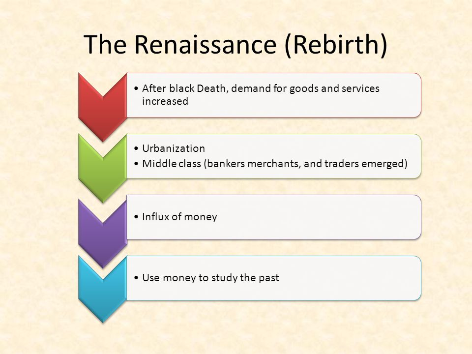 The Renaissance (Rebirth)