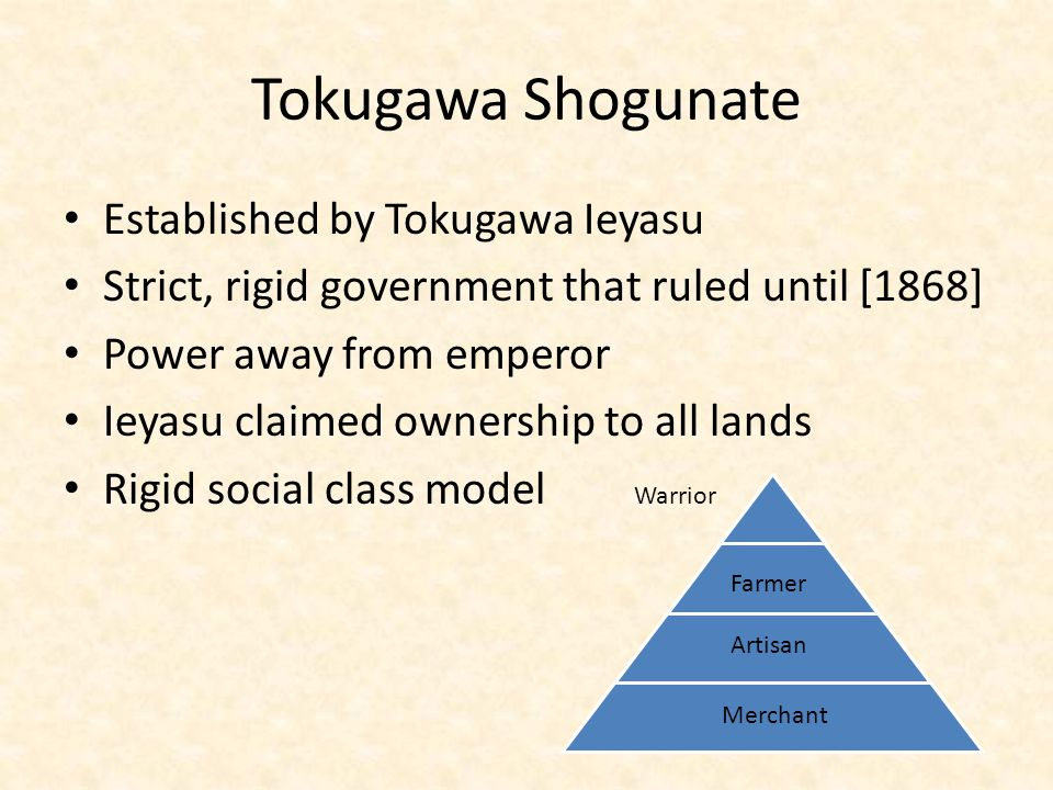 Tokugawa Shogunate Established by Tokugawa Ieyasu