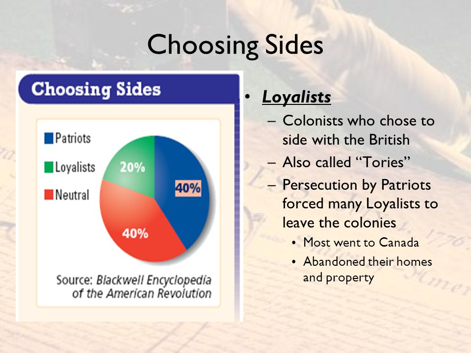 Choosing Sides Loyalists Colonists who chose to side with the British