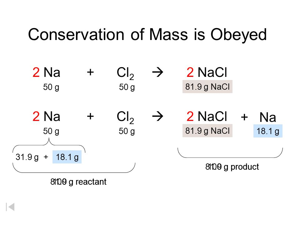 Conservation of Mass is Obeyed