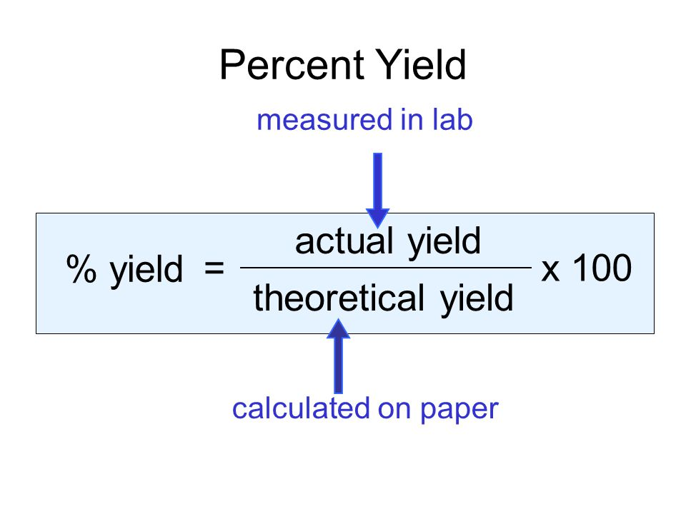 Percent Yield actual yield % yield = x 100 theoretical yield