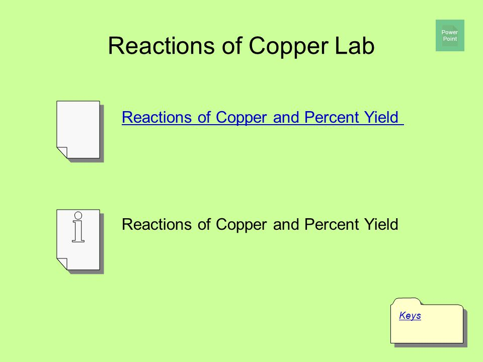 Reactions of Copper Lab