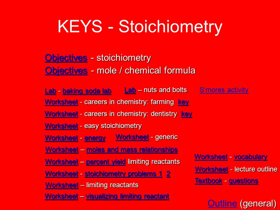 KEYS - Stoichiometry Objectives - stoichiometry