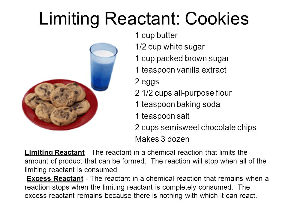 Limiting Reactant: Cookies