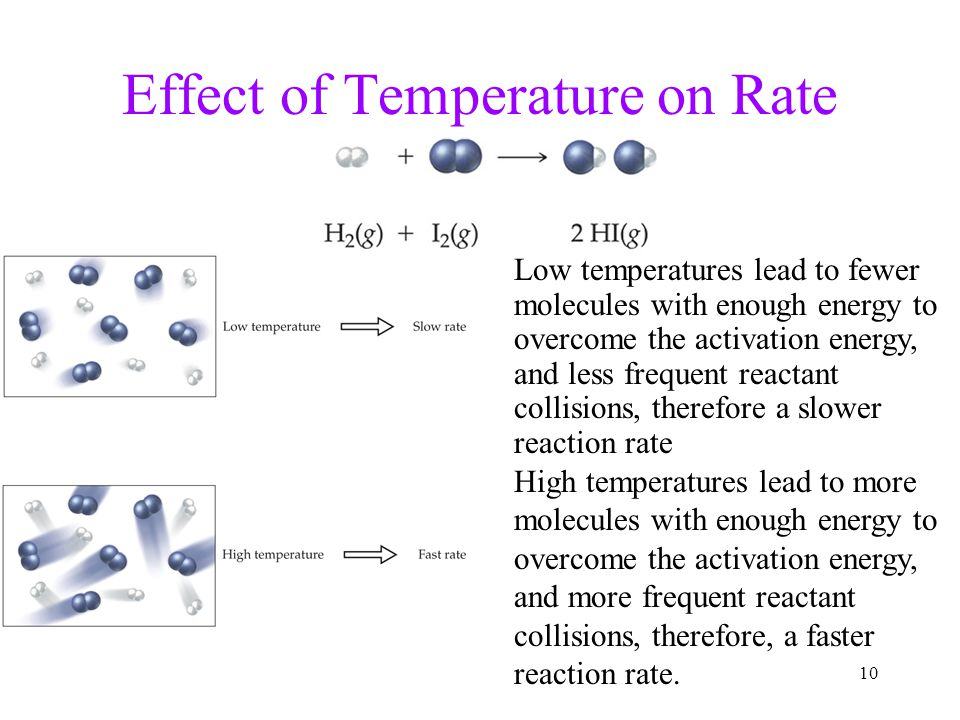 effect of temperature on the activation energy K can be calculated by the arrhenius equation: k = ae^(-ea/rt) r = gas constant (8314 j/mol k ) a = frequency factor ea = activation energy t = temperature in kelvin e^(-ea/rt) = exponential factor activation energy is the amount of energy a reaction needs to get started the higher the activation energy, the slower the.