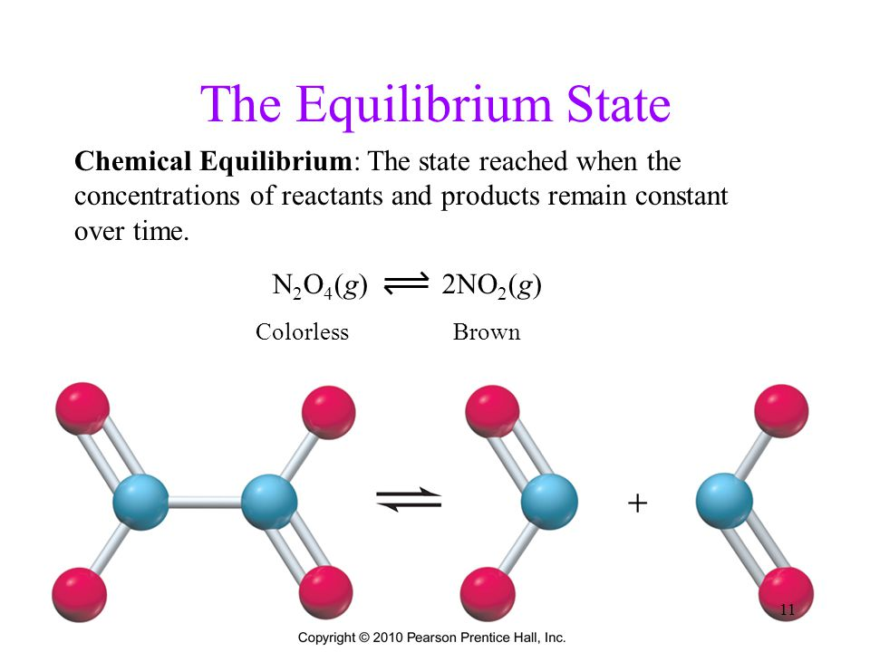 Chapter 13: Chemical Equilibrium