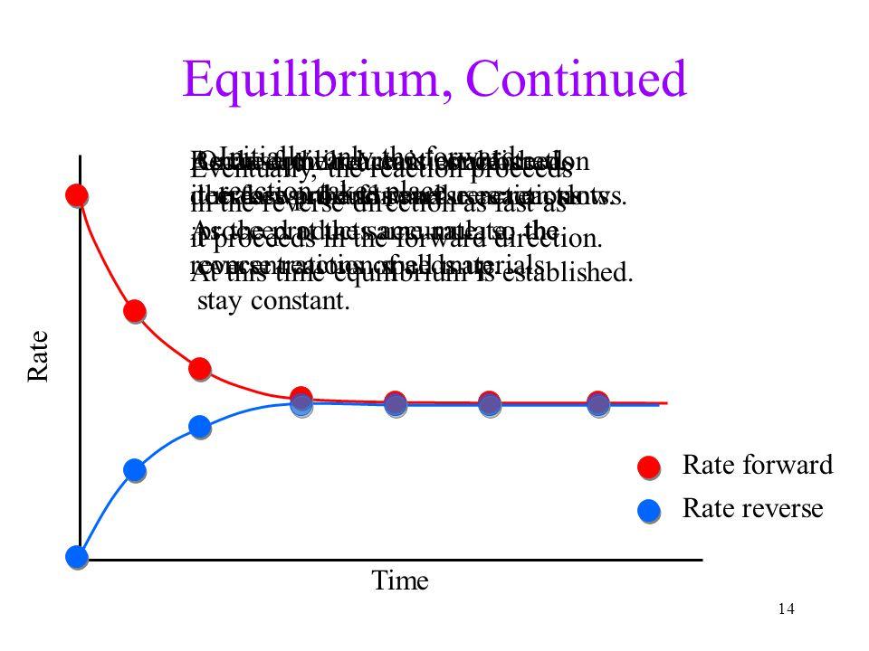 Equilibrium, Continued