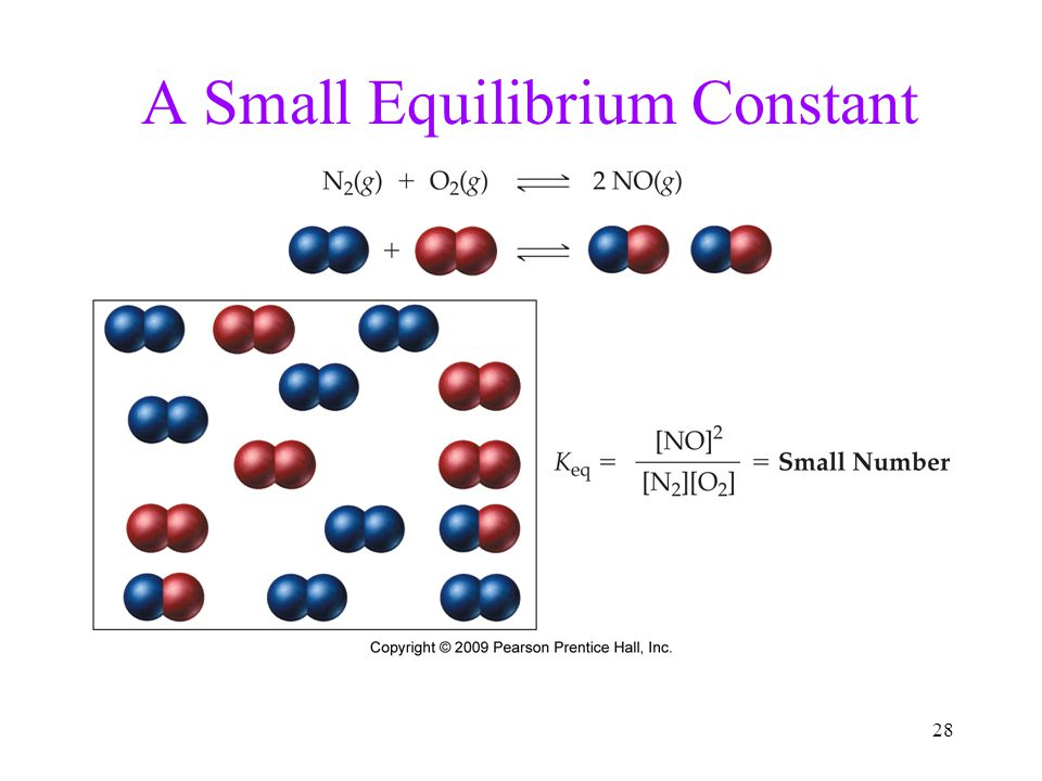 A Small Equilibrium Constant