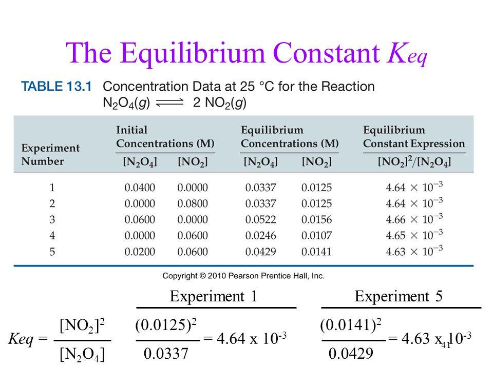 The Equilibrium Constant Keq