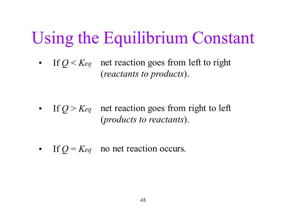 Using the Equilibrium Constant