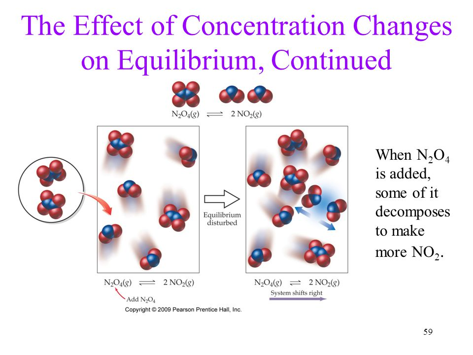 The Effect of Concentration Changes on Equilibrium, Continued