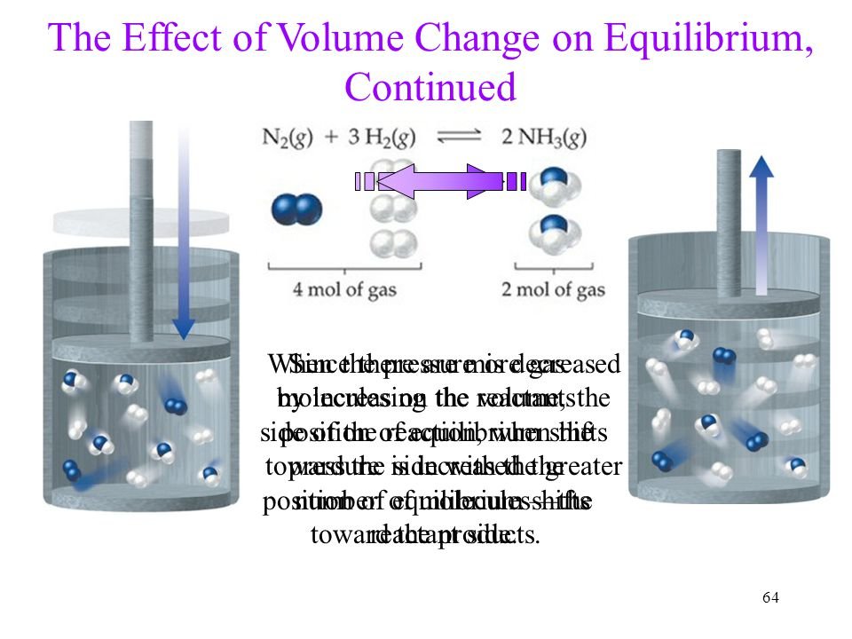 The Effect of Volume Change on Equilibrium, Continued