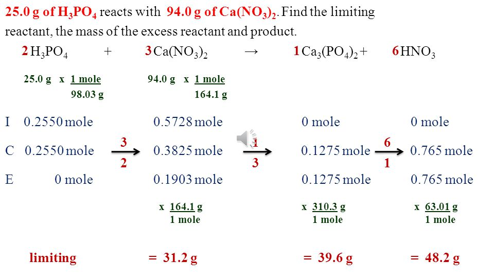 25.0 g of H3PO4 reacts with 94.0 g of Ca(NO3)2. Find the limiting