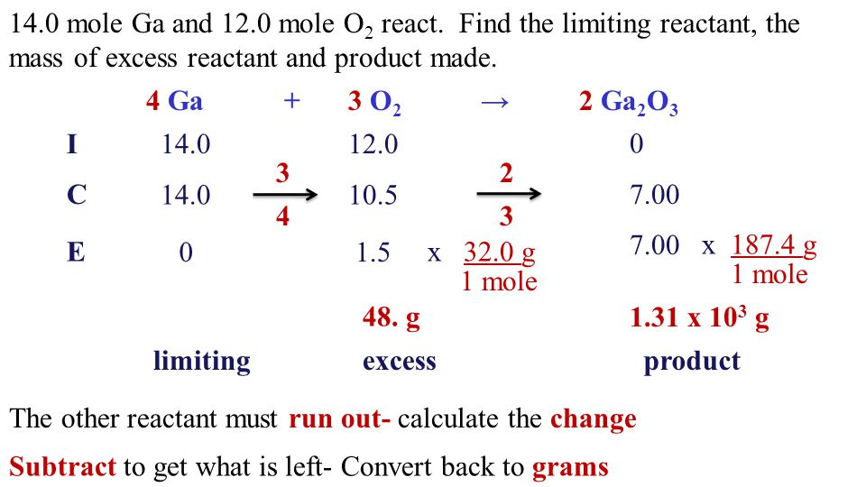 14.0 mole Ga and 12.0 mole O2 react. Find the limiting reactant, the