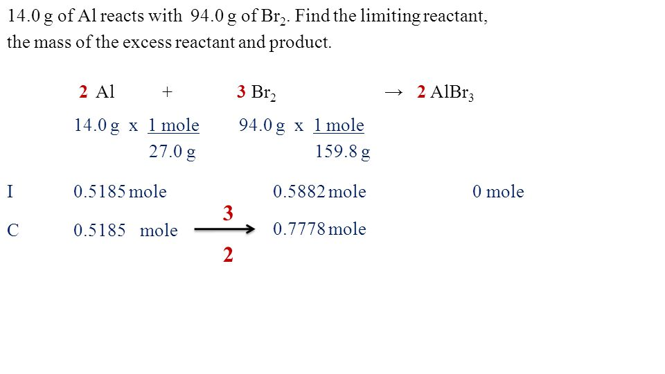 14.0 g of Al reacts with 94.0 g of Br2. Find the limiting reactant,