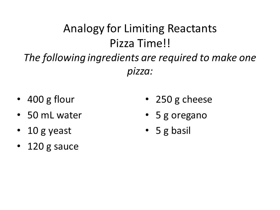 Analogy for Limiting Reactants Pizza Time