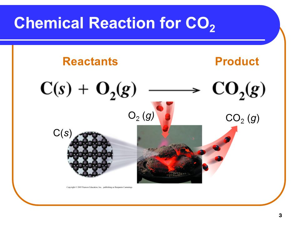 Chemical Reaction for CO2