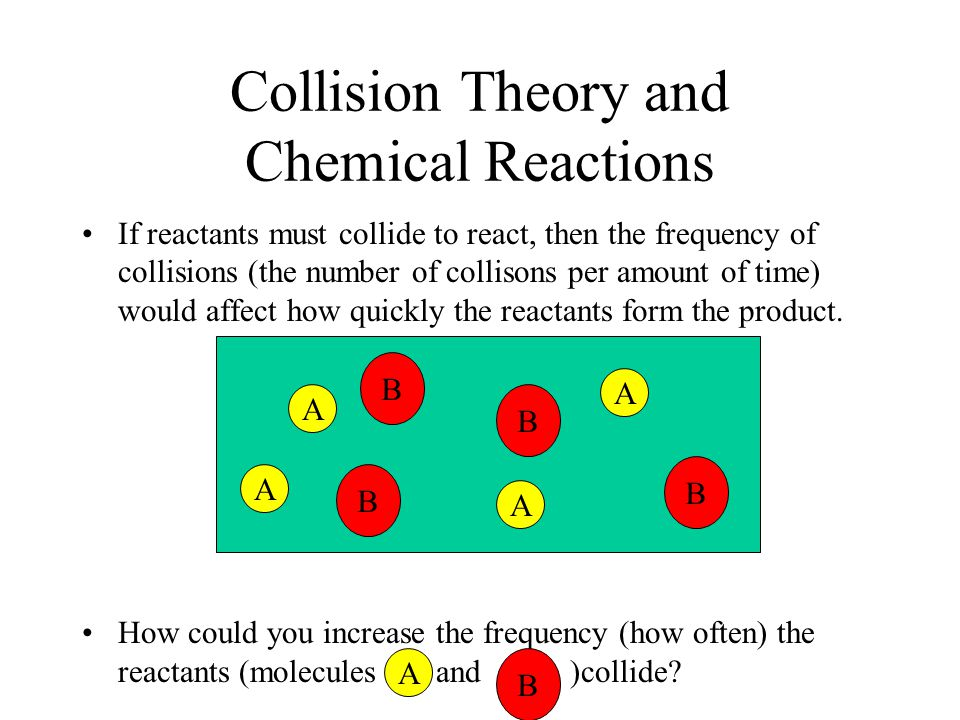 Collision Theory and Chemical Reactions