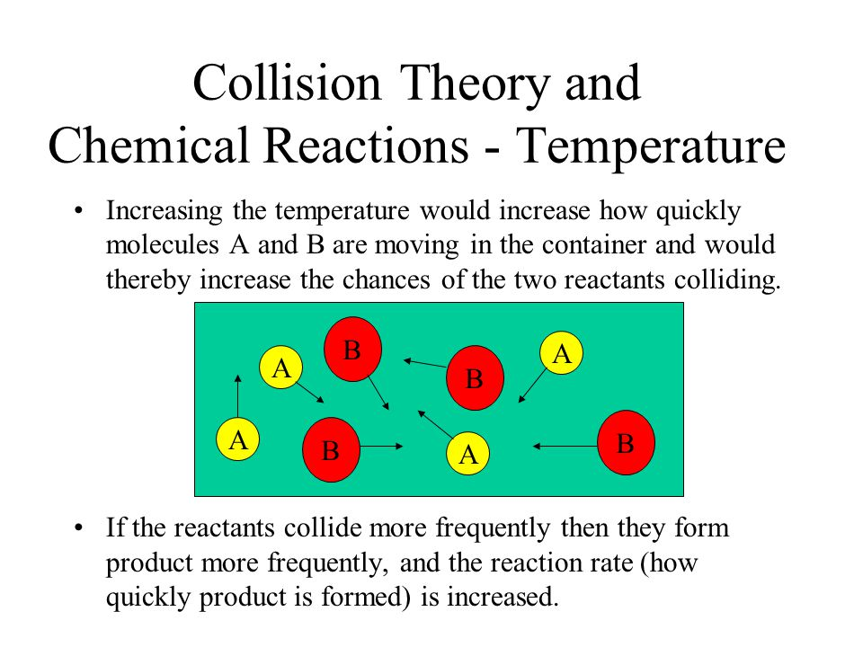 Collision Theory and Chemical Reactions - Temperature
