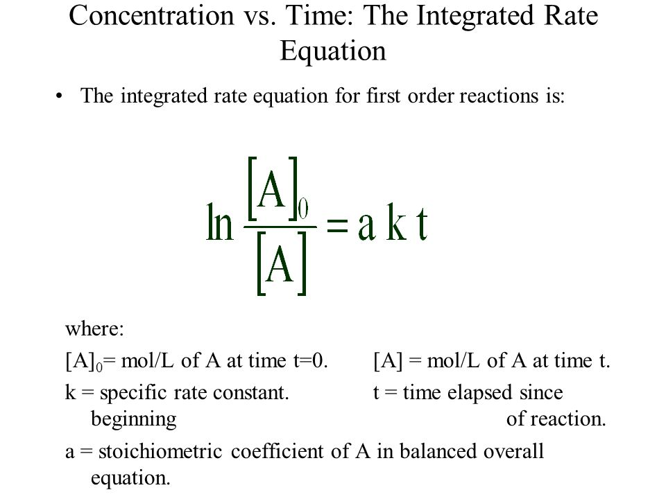 Concentration vs. Time: The Integrated Rate Equation