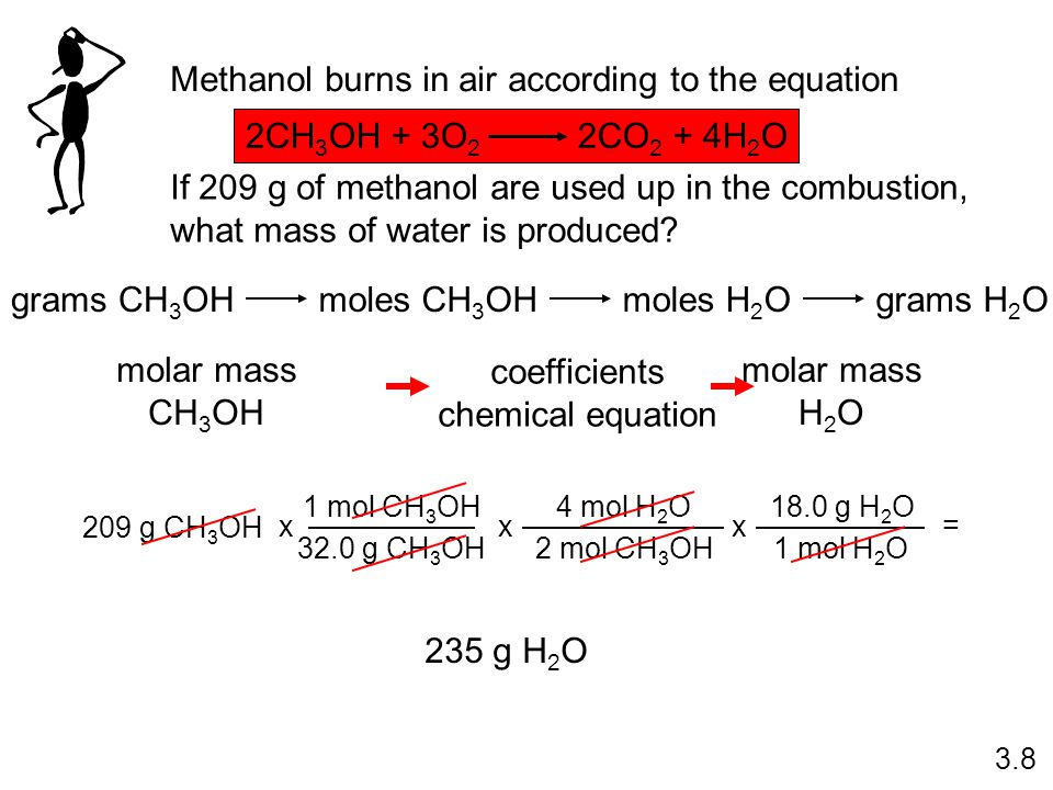 Methanol burns in air according to the equation