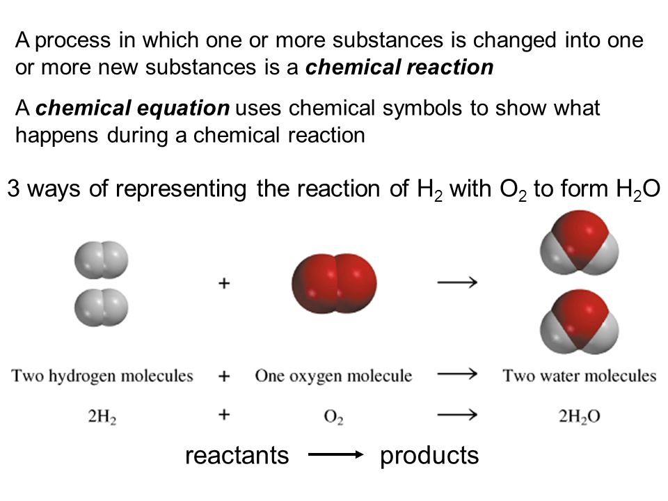 3 ways of representing the reaction of H2 with O2 to form H2O
