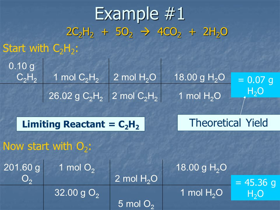 Example #1 2C2H2 + 5O2  4CO2 + 2H2O Start with C2H2: