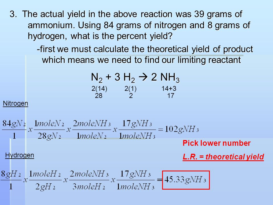 3. The actual yield in the above reaction was 39 grams of ammonium