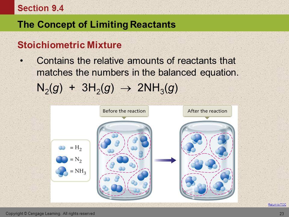 Stoichiometric Mixture